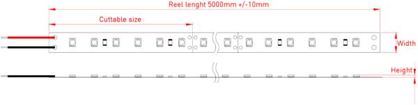 measurements-flex